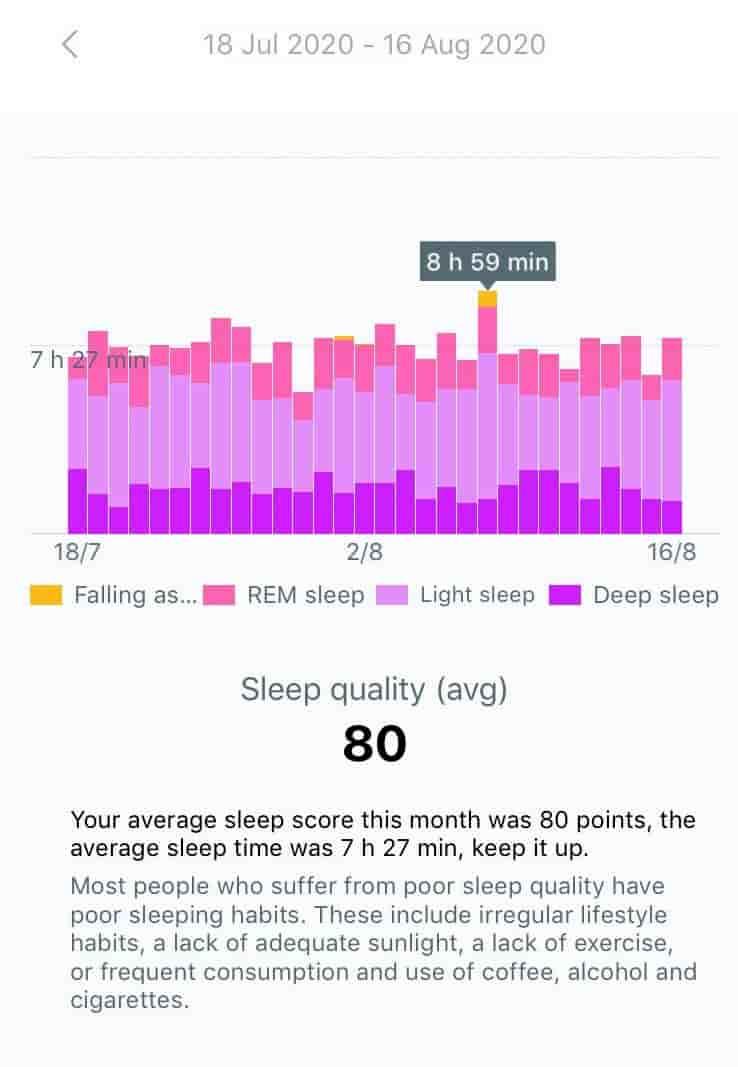 sleep log